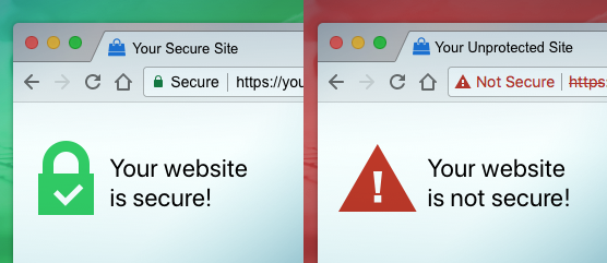 SSL Certificates By Comodo | Secure Your Data - iPage